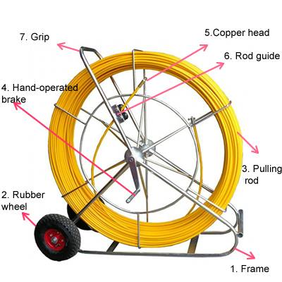 One duct rodder, with yellow rod and outboard wheel, detailed component parts introduction of the duct rodder.